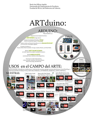 ARTDUINO-Rocio-A-Silleras-Aguilar